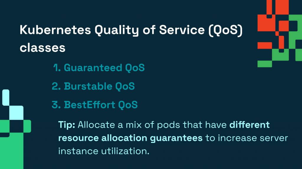 Kubernetes Quality of Service classes